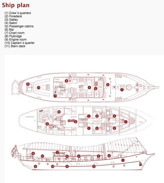Decksplan Segelschiff Eldorado