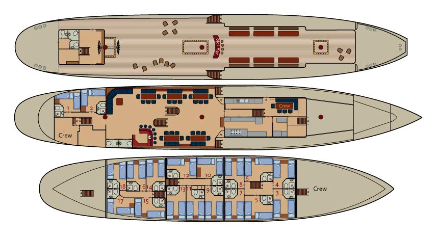 Atlantis Decksplan