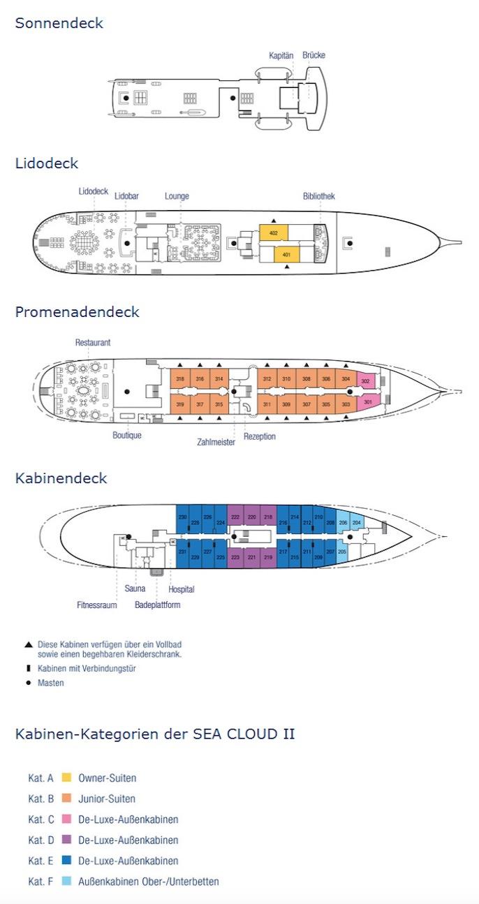 Kabinenplan Sea Cloud 2