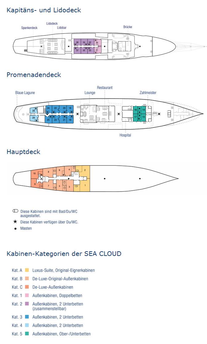 Windjammer Kreuzfahrten Sea Cloud Decksplan