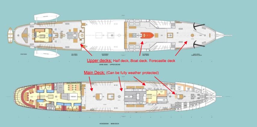 3 Mast Vollschiff Christian Radich Schiffsplan