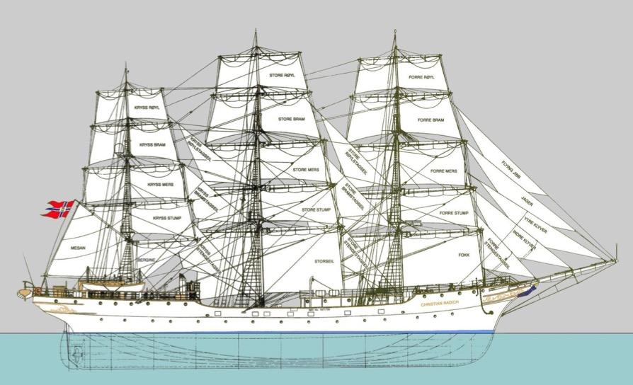 3 Mast Vollschiff Christian Radich Zeichnung